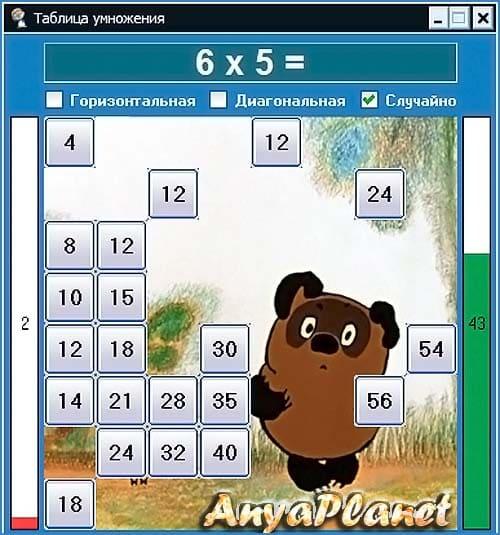 Таблица умножения для однозначных чисел в двоичной системе